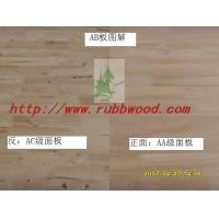 橡胶木指接板门厂订做规格