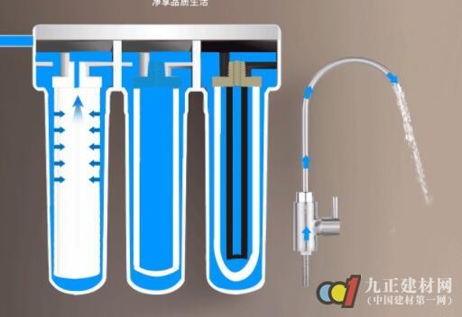 自来水净水器工作流程图