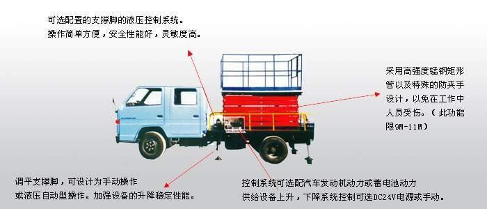 沈阳电动升降机自行式升降平台
