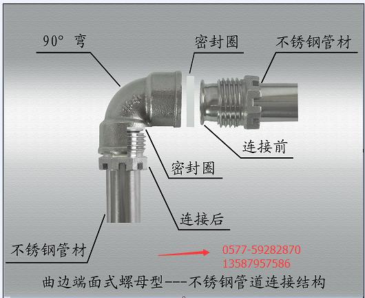 卡压式 迈威牌304薄壁不锈钢 管材管件