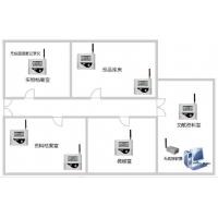 MH-WX01无线温湿度监测系统