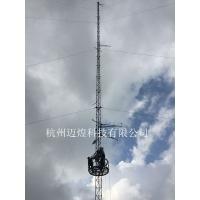 迈煌MH-DSY风速风向监测系统 风电场环境监测专用设备