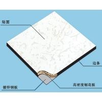 木芯防静电地板