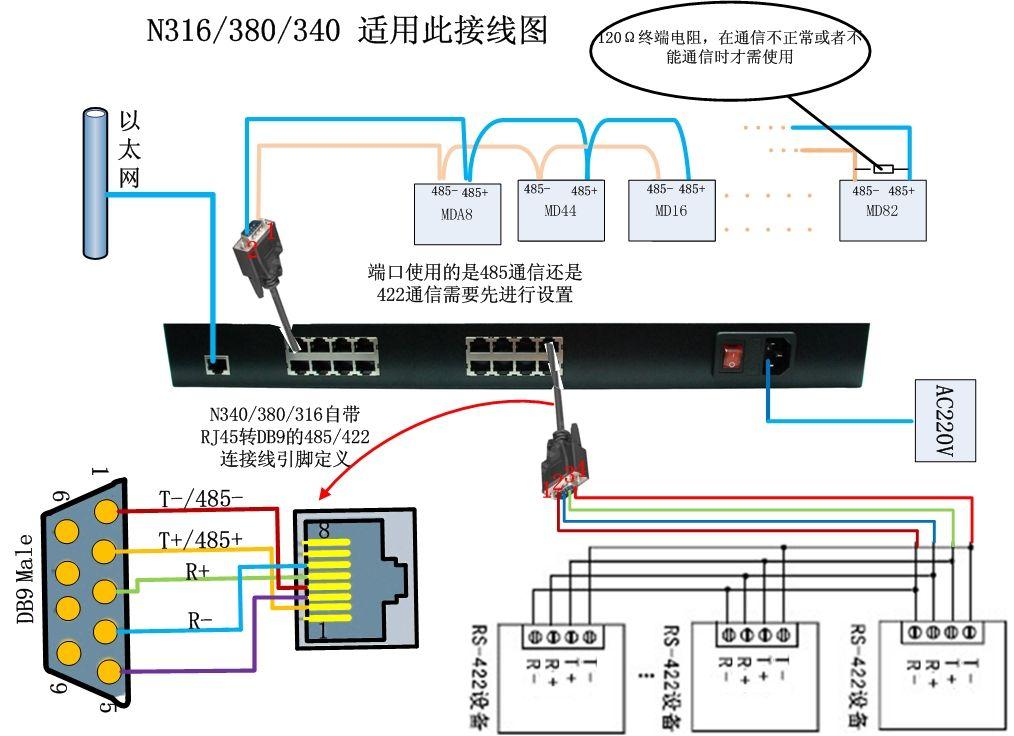 康耐德多串口服务器性能 C2000 N340是一种稳定可靠的高性能工业级四串口设备联网服务器,它提供RS232/485/422到TCP/IP网络和TCP/IP网络 到RS485/422的数据透明传输,它可以使具有RS485/422串口的设备立即具备联入TCP/IP网络的功能。 C2000 N340向上提供10/100M以太网接口,向下提供4个标准RS485/422串行口,通讯参数可通过多种方式设置。 C2000 N340可广泛应用于PLC控制与管理、门禁医疗、楼宇自控、工业自动化、测量仪表及环境动力监控