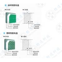 不燃无机活性墙体保温隔热材料 南阳银通公司