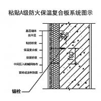粘贴A级防火保温复合板系统