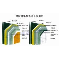 喷涂聚氨酯保温系统 环保节能保温工程-山东鼎森节能