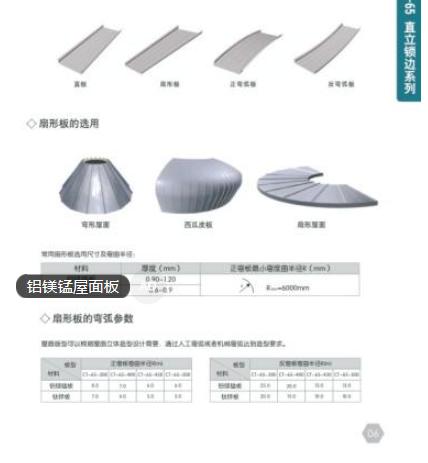 轻型0.9厚氟碳漆铝镁锰板