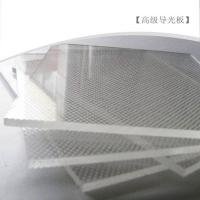 导光板广州三劢一丝不苟的生产上等质量导光板 尺寸由客户选择