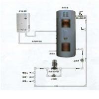 供青海海南换热水箱和海北管道加热器批发