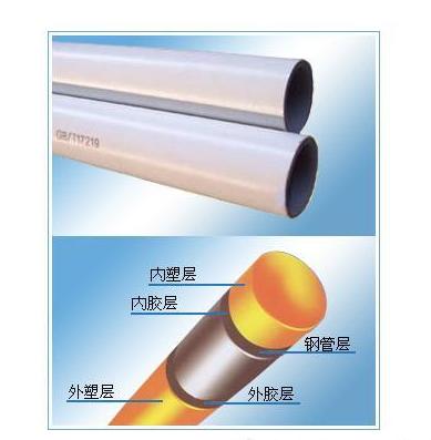 北京PSP钢塑复合压力管工程直销