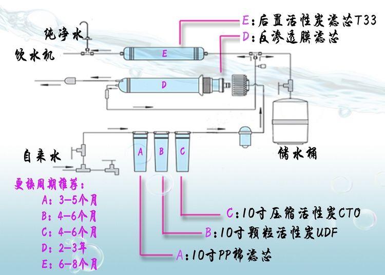 电脑控制家用ro纯水机净水器直饮水机   家用纯水机——箱体式反渗透