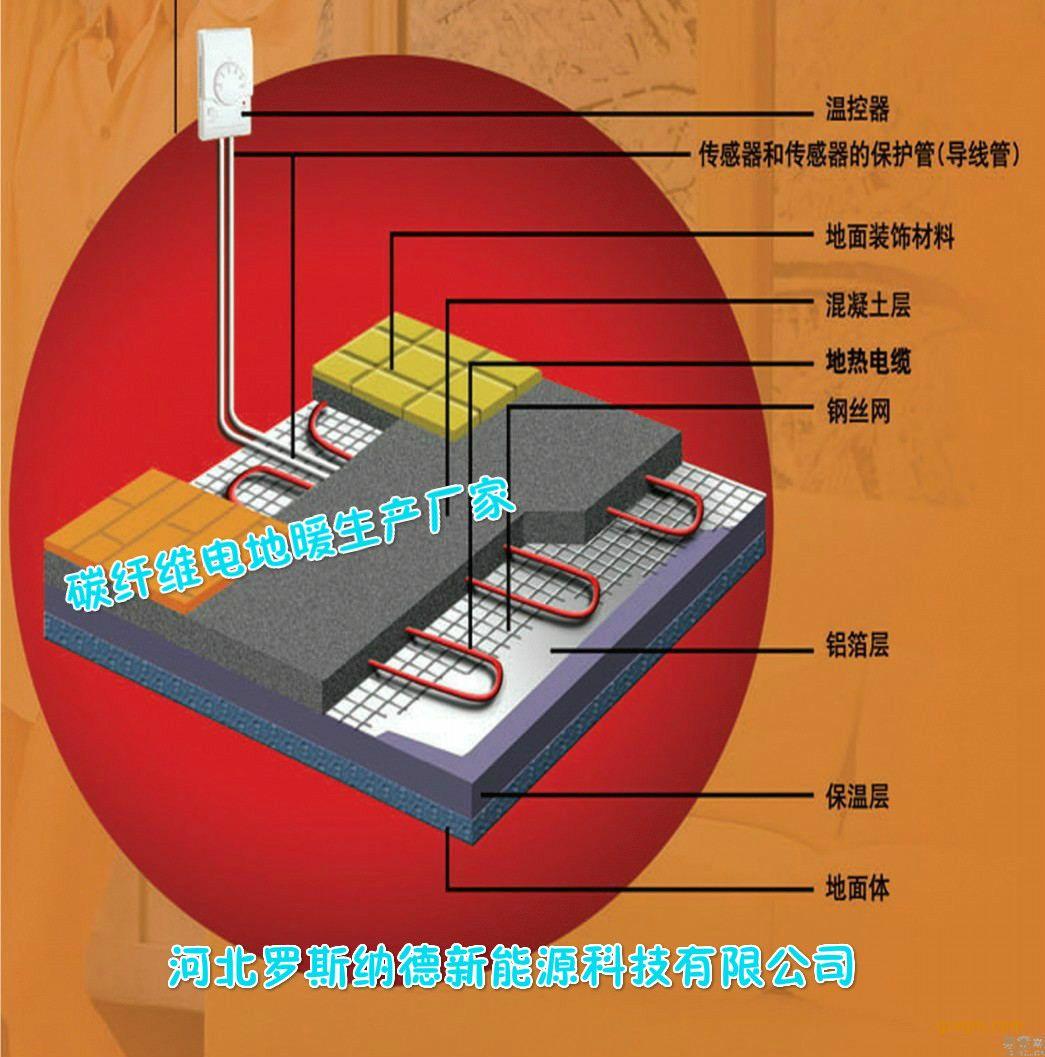 沧州罗斯纳德碳纤维电地暖节能省电