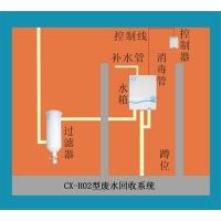 CX-H02型废水回收系统