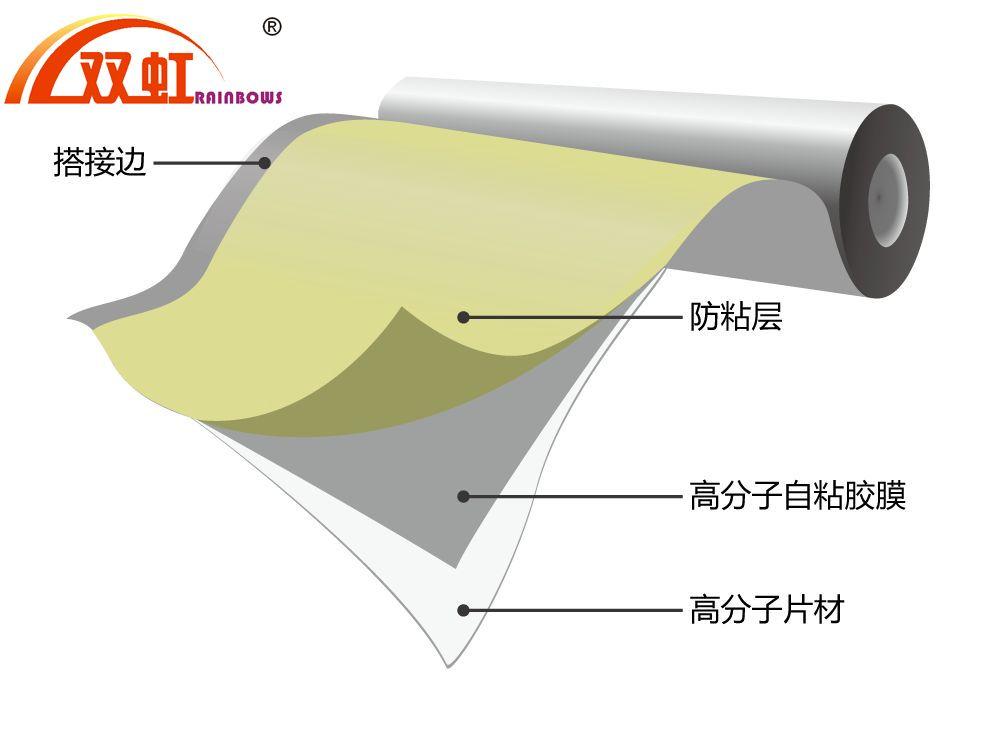 1.5mm预铺式HDPE高分子自粘胶膜防水卷材