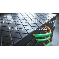 各色聚乙烯(UHMW-PE)支腿垫板生产制造流程