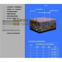 贵州贵阳德诺透水混凝土地坪