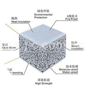 淮北花园新材料环保实芯轻质防火隔墙板