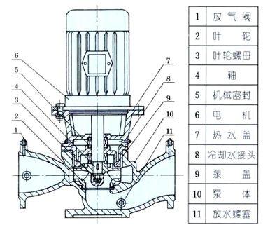 【立式单级离心泵】价格,型号大全_选型结构图