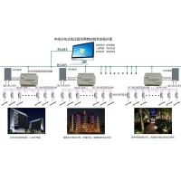节能照明系统工程改造辅助工具低压直流照明控制系统