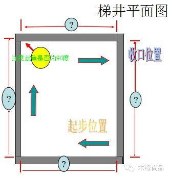 如何测量南京实木楼梯的梯井?通常分为三个步骤.