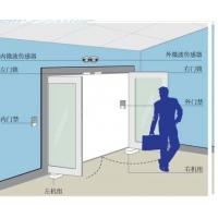 供应牡丹江智能电动地弹簧 室内地埋式平开自动门