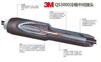 徐州小姐_3M高压冷缩电缆中间接头 - 美国3M - 九正建材网