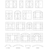 袄德斯门窗-欧式窗基本窗型结构