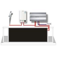 萬和能源集成熱水系統陽光燃熱-水系統-A型