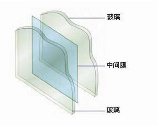 大量出口5+0.76pvb+5夹胶护栏玻璃
