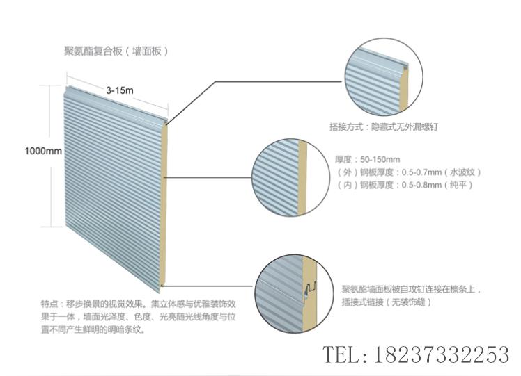 纯平聚氨酯复合板,PU夹芯板厂家直销